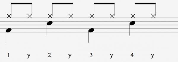 partitura de rock